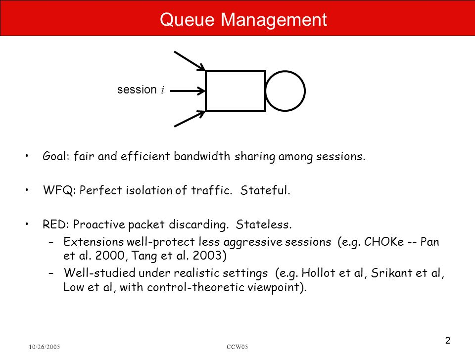 10/26/2005CCW05 2 Queue Management Goal: fair and efficient bandwidth sharing among sessions.