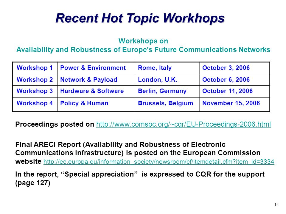 9 Recent Hot Topic Workhops Workshop 1Power & Environment Rome, ItalyOctober 3, 2006 Workshop 2Network & PayloadLondon, U.K.October 6, 2006 Workshop 3Hardware & SoftwareBerlin, Germany October 11, 2006 Workshop 4Policy & HumanBrussels, BelgiumNovember 15, 2006 Workshops on Availability and Robustness of Europe s Future Communications Networks Proceedings posted on http://www.comsoc.org/~cqr/EU-Proceedings-2006.htmlhttp://www.comsoc.org/~cqr/EU-Proceedings-2006.html Final ARECI Report (Availability and Robustness of Electronic Communications Infrastructure) is posted on the European Commission website http://ec.europa.eu/information_society/newsroom/cf/itemdetail.cfm item_id=3334 http://ec.europa.eu/information_society/newsroom/cf/itemdetail.cfm item_id=3334 In the report, Special appreciation is expressed to CQR for the support (page 127)