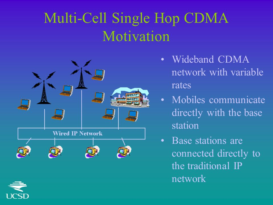 Multi-Cell Single Hop CDMA Motivation Wideband CDMA network with variable rates Mobiles communicate directly with the base station Base stations are connected directly to the traditional IP network