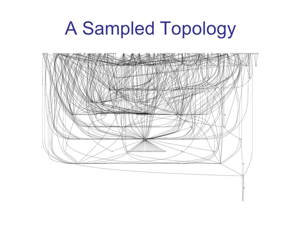 A Sampled Topology