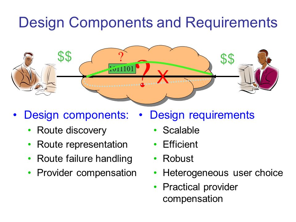 Design Components and Requirements Design components: Route discovery Route representation Route failure handling Provider compensation .