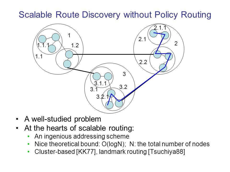 Scalable Route Discovery without Policy Routing A well-studied problem At the hearts of scalable routing: An ingenious addressing scheme Nice theoretical bound: O(logN); N: the total number of nodes Cluster-based [KK77], landmark routing [Tsuchiya88] 1 2 3 1.1 1.2 3.1 3.2 2.1 2.2 3.2.1 3.1.1 2.1.1 1.1.1