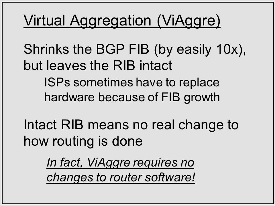 Virtual Aggregation (ViAggre) In fact, ViAggre requires no changes to router software.