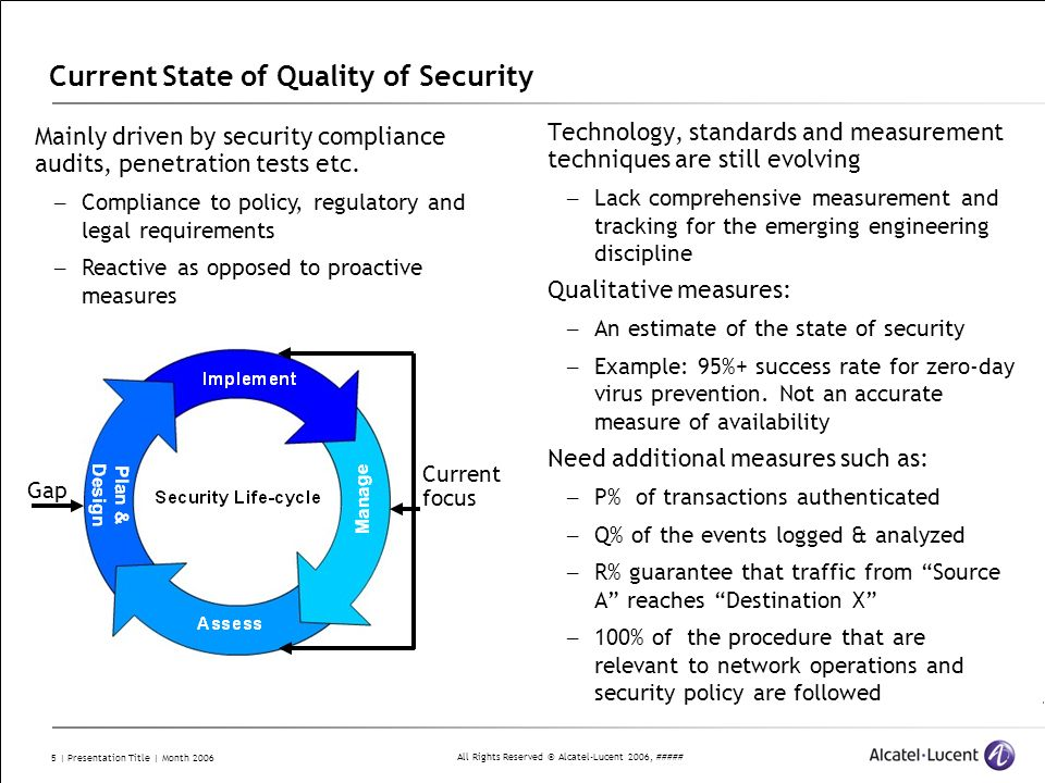 All Rights Reserved © Alcatel-Lucent 2006, ##### 5 | Presentation Title | Month 2006 Current State of Quality of Security Technology, standards and measurement techniques are still evolving – Lack comprehensive measurement and tracking for the emerging engineering discipline Qualitative measures: – An estimate of the state of security – Example: 95%+ success rate for zero-day virus prevention.