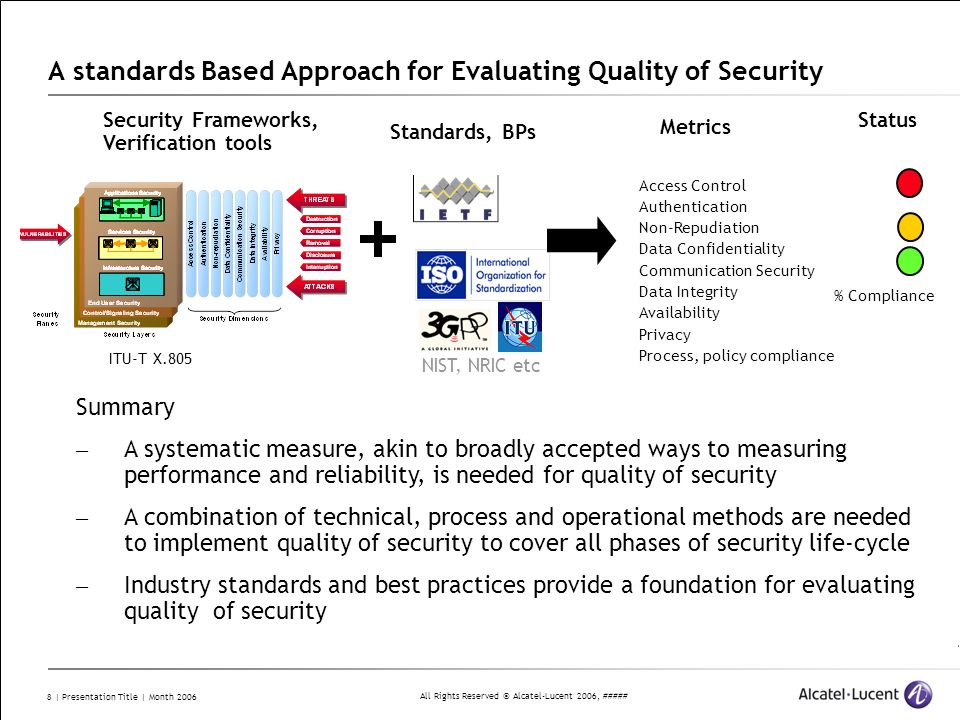All Rights Reserved © Alcatel-Lucent 2006, ##### 8 | Presentation Title | Month 2006 A standards Based Approach for Evaluating Quality of Security ITU-T X.805 NIST, NRIC etc Security Frameworks, Verification tools Standards, BPs Metrics % Compliance Access Control Authentication Non-Repudiation Data Confidentiality Communication Security Data Integrity Availability Privacy Process, policy compliance Status Summary – A systematic measure, akin to broadly accepted ways to measuring performance and reliability, is needed for quality of security – A combination of technical, process and operational methods are needed to implement quality of security to cover all phases of security life-cycle – Industry standards and best practices provide a foundation for evaluating quality of security