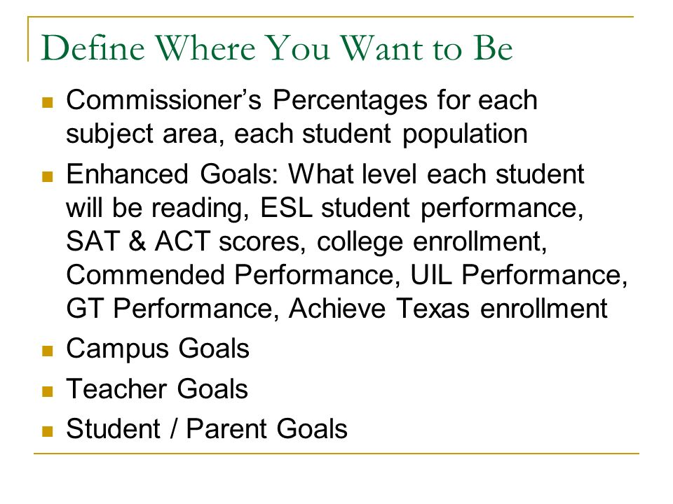 Define Where You Want to Be Commissioners Percentages for each subject area, each student population Enhanced Goals: What level each student will be reading, ESL student performance, SAT & ACT scores, college enrollment, Commended Performance, UIL Performance, GT Performance, Achieve Texas enrollment Campus Goals Teacher Goals Student / Parent Goals