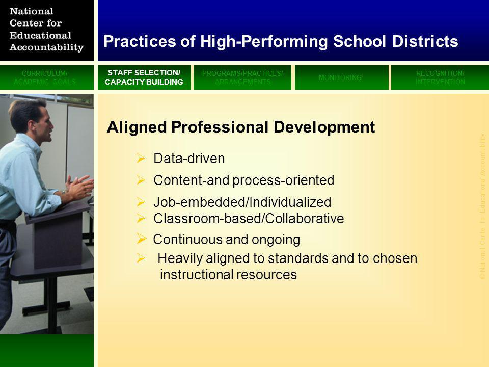CURRICULUM/ ACADEMIC GOALS STAFF SELECTION/ CAPACITY BUILDING PROGRAMS/PRACTICES/ ARRANGEMENTS MONITORING RECOGNITION/ INTERVENTION © National Center for Educational Accountability Aligned Professional Development Data-driven Content-and process-oriented Job-embedded/Individualized Classroom-based/Collaborative Continuous and ongoing Heavily aligned to standards and to chosen instructional resources Practices of High-Performing School Districts