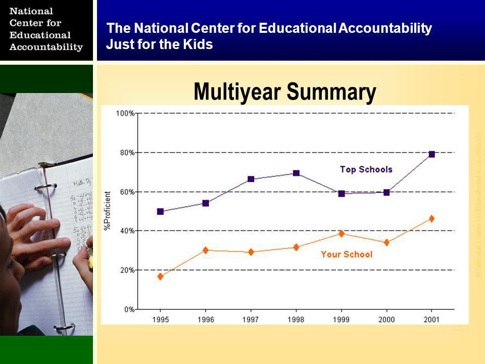 © National Center for Educational Accountability Multiyear Summary The National Center for Educational Accountability Just for the Kids