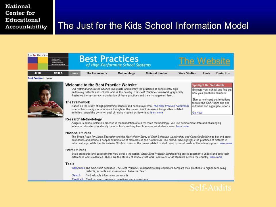 The Website Self-Audits The Just for the Kids School Information Model