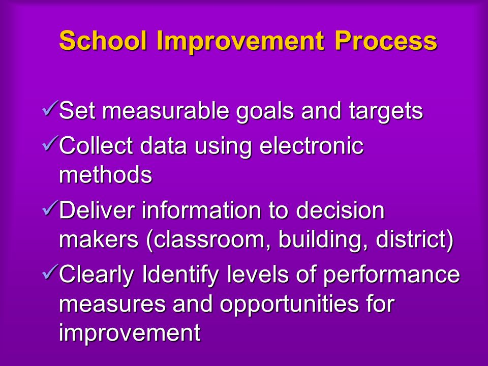 School Improvement Process Set measurable goals and targets Set measurable goals and targets Collect data using electronic methods Collect data using electronic methods Deliver information to decision makers (classroom, building, district) Deliver information to decision makers (classroom, building, district) Clearly Identify levels of performance measures and opportunities for improvement Clearly Identify levels of performance measures and opportunities for improvement