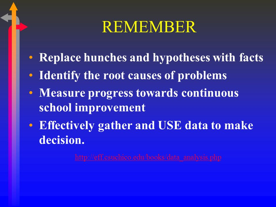 REMEMBER Replace hunches and hypotheses with facts Identify the root causes of problems Measure progress towards continuous school improvement Effectively gather and USE data to make decision.