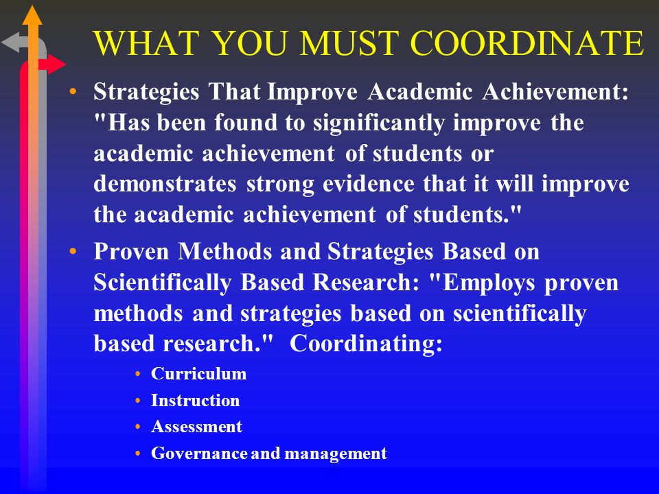 WHAT YOU MUST COORDINATE Strategies That Improve Academic Achievement: Has been found to significantly improve the academic achievement of students or demonstrates strong evidence that it will improve the academic achievement of students. Proven Methods and Strategies Based on Scientifically Based Research: Employs proven methods and strategies based on scientifically based research. Coordinating: Curriculum Instruction Assessment Governance and management