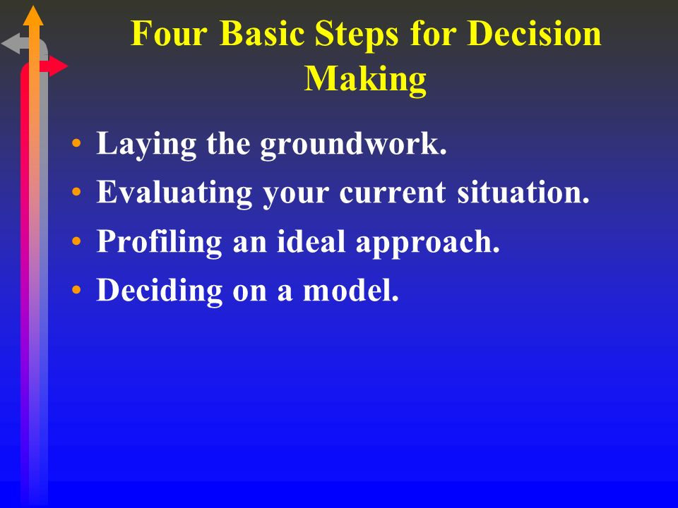 Four Basic Steps for Decision Making Laying the groundwork.