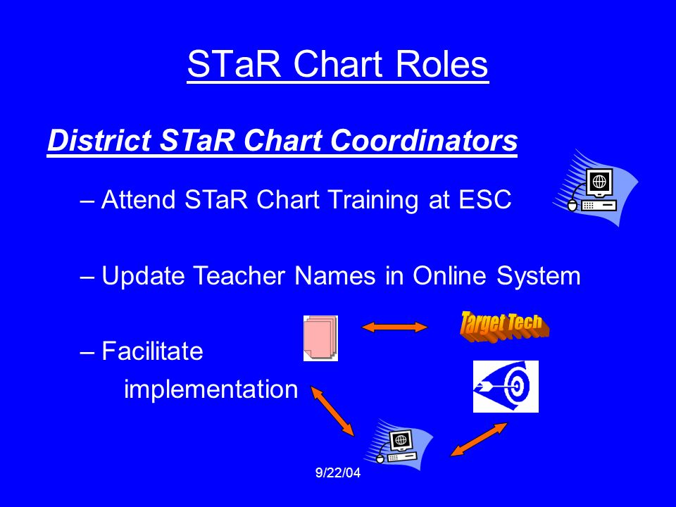 9/22/04 District STaR Chart Coordinators –Attend STaR Chart Training at ESC –Update Teacher Names in Online System –Facilitate implementation STaR Chart Roles