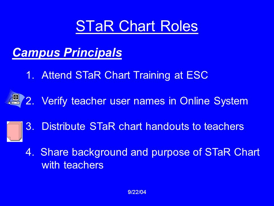 9/22/04 Campus Principals 1.Attend STaR Chart Training at ESC 2.Verify teacher user names in Online System 3.Distribute STaR chart handouts to teachers 4.