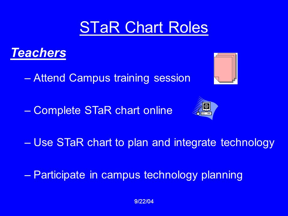 9/22/04 STaR Chart Roles Teachers –Attend Campus training session –Complete STaR chart online –Use STaR chart to plan and integrate technology –Participate in campus technology planning
