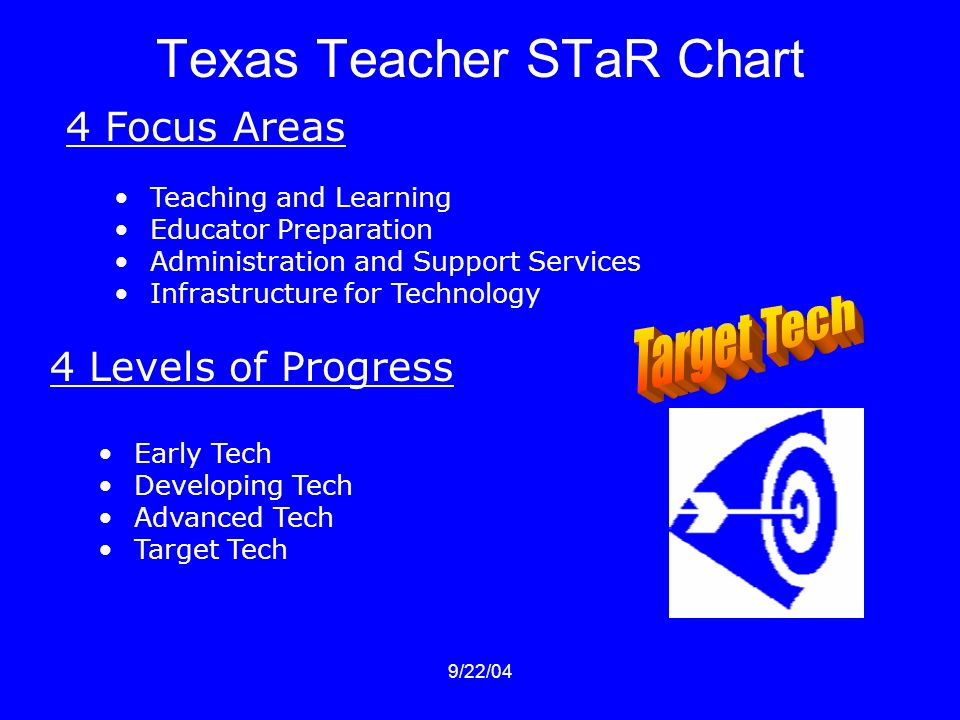 9/22/04 Texas Teacher STaR Chart 4 Levels of Progress Early Tech Developing Tech Advanced Tech Target Tech 4 Focus Areas Teaching and Learning Educator Preparation Administration and Support Services Infrastructure for Technology