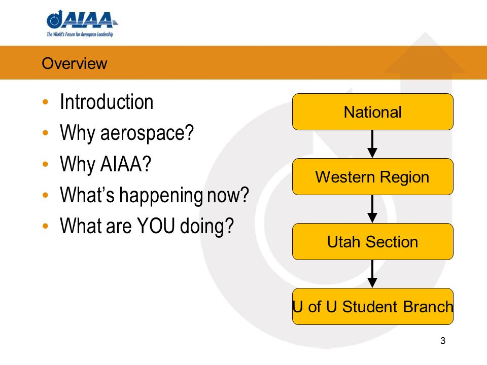 Overview Introduction Why aerospace. Why AIAA. Whats happening now.