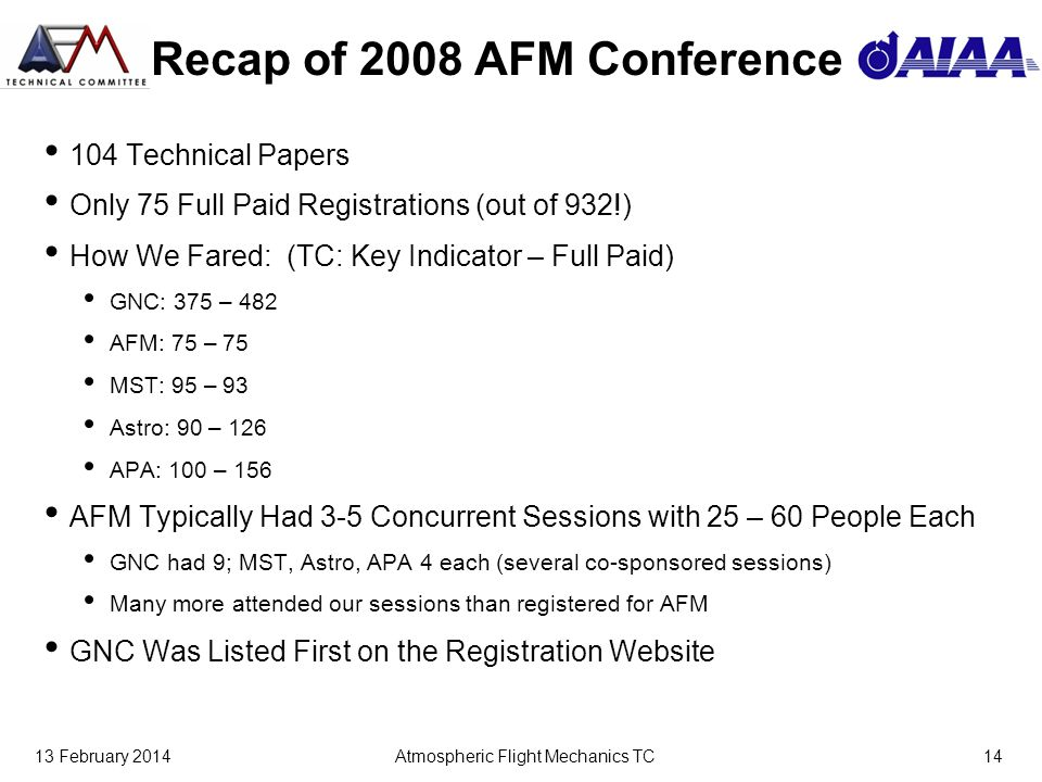 13 February 2014Atmospheric Flight Mechanics TC14 Recap of 2008 AFM Conference 104 Technical Papers Only 75 Full Paid Registrations (out of 932!) How We Fared: (TC: Key Indicator – Full Paid) GNC: 375 – 482 AFM: 75 – 75 MST: 95 – 93 Astro: 90 – 126 APA: 100 – 156 AFM Typically Had 3-5 Concurrent Sessions with 25 – 60 People Each GNC had 9; MST, Astro, APA 4 each (several co-sponsored sessions) Many more attended our sessions than registered for AFM GNC Was Listed First on the Registration Website