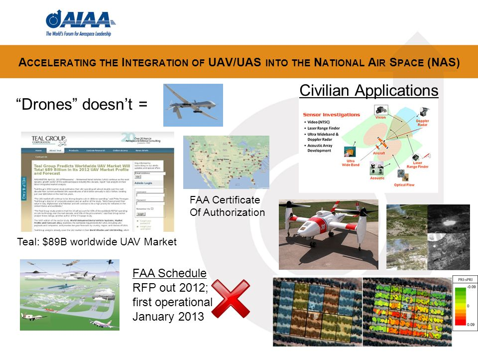 A CCELERATING THE I NTEGRATION OF UAV/UAS INTO THE N ATIONAL A IR S PACE (NAS) Drones doesnt = FAA Schedule RFP out 2012; first operational January 2013 Civilian Applications Teal: $89B worldwide UAV Market FAA Certificate Of Authorization
