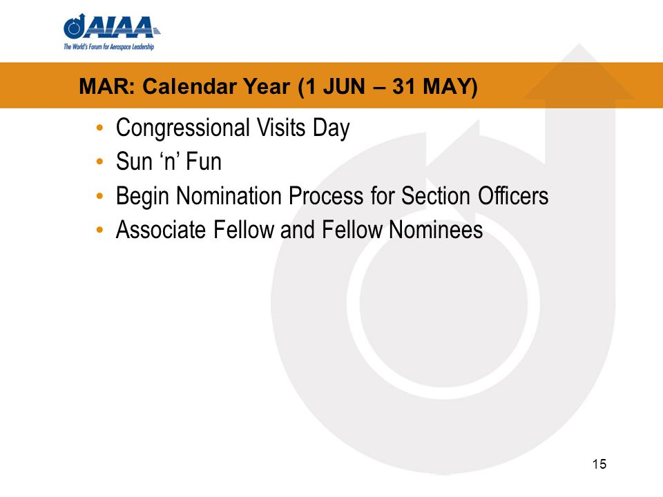 15 MAR: Calendar Year (1 JUN – 31 MAY) Congressional Visits Day Sun n Fun Begin Nomination Process for Section Officers Associate Fellow and Fellow Nominees