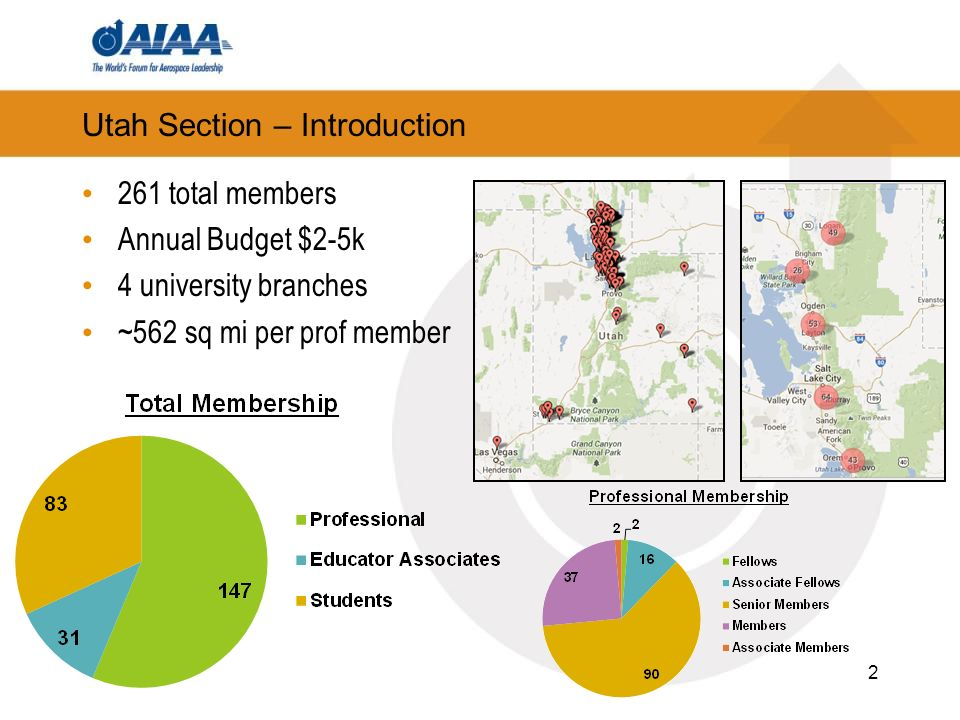 Utah Section – Introduction 261 total members Annual Budget $2-5k 4 university branches ~562 sq mi per prof member 2