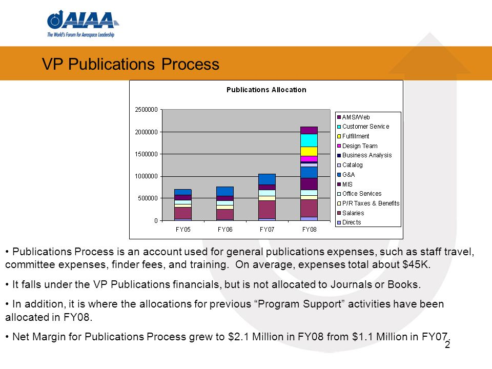 2 VP Publications Process Publications Process is an account used for general publications expenses, such as staff travel, committee expenses, finder fees, and training.