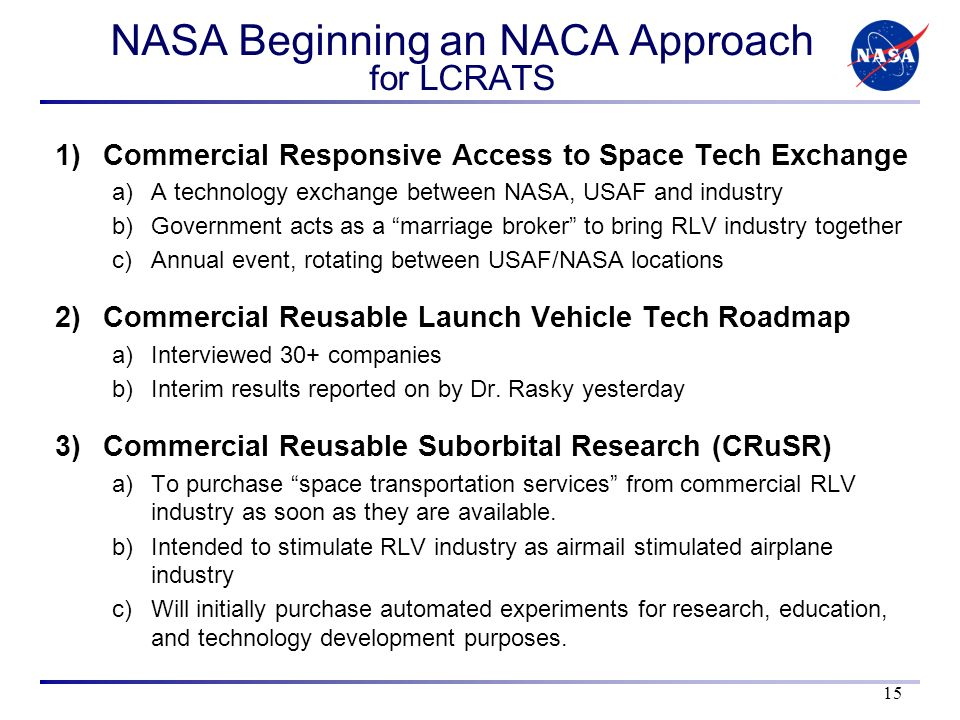 NASA Beginning an NACA Approach for LCRATS 1)Commercial Responsive Access to Space Tech Exchange a)A technology exchange between NASA, USAF and industry b)Government acts as a marriage broker to bring RLV industry together c)Annual event, rotating between USAF/NASA locations 2)Commercial Reusable Launch Vehicle Tech Roadmap a)Interviewed 30+ companies b)Interim results reported on by Dr.