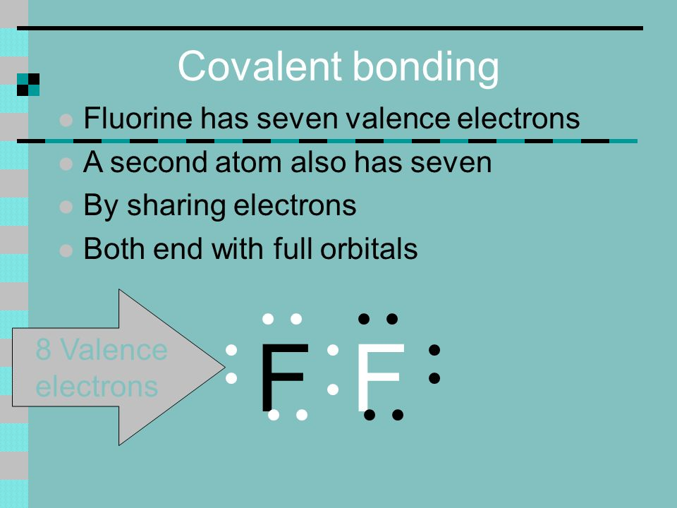 Covalent bonding l Fluorine has seven valence electrons l A second atom also has seven l By sharing electrons l Both end with full orbitals FF 8 Valence electrons