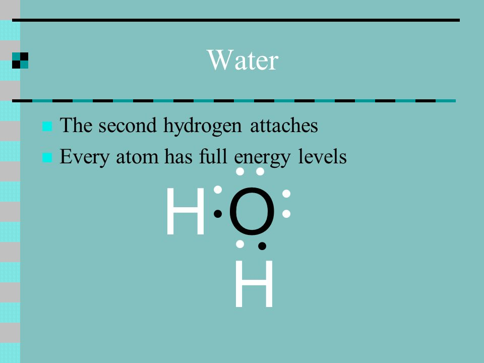 Water The second hydrogen attaches Every atom has full energy levels H O H