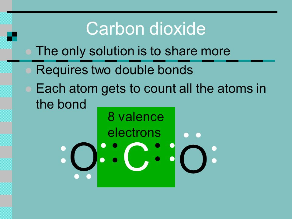 Carbon dioxide l The only solution is to share more l Requires two double bonds l Each atom gets to count all the atoms in the bond O CO 8 valence electrons