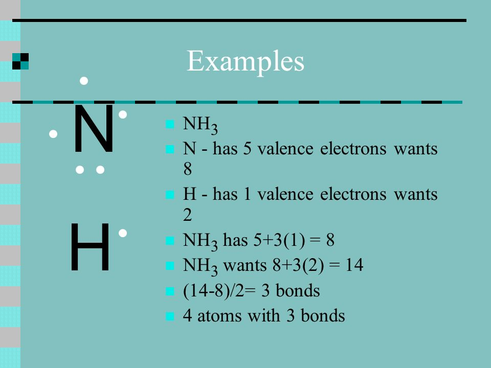Examples NH 3 N - has 5 valence electrons wants 8 H - has 1 valence electrons wants 2 NH 3 has 5+3(1) = 8 NH 3 wants 8+3(2) = 14 (14-8)/2= 3 bonds 4 atoms with 3 bonds N H