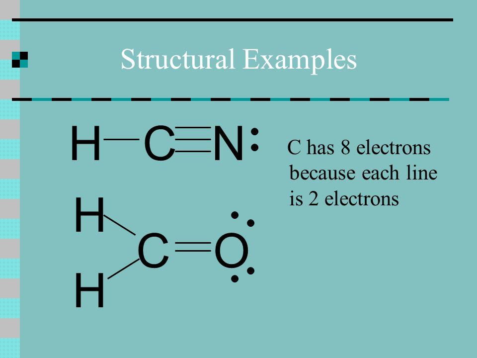 Structural Examples H CN C O H H C has 8 electrons because each line is 2 electrons