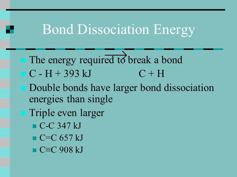Bond Dissociation Energy The energy required to break a bond C - H + 393 kJ C + H Double bonds have larger bond dissociation energies than single Triple even larger C-C 347 kJ C=C 657 kJ CC 908 kJ
