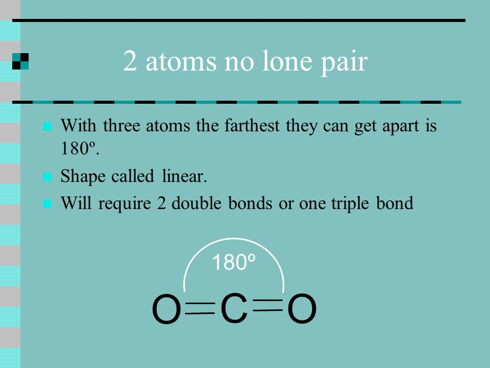 2 atoms no lone pair With three atoms the farthest they can get apart is 180º.