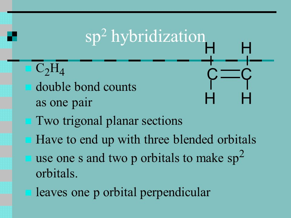 sp 2 hybridization C 2 H 4 double bond counts as one pair Two trigonal planar sections Have to end up with three blended orbitals use one s and two p orbitals to make sp 2 orbitals.