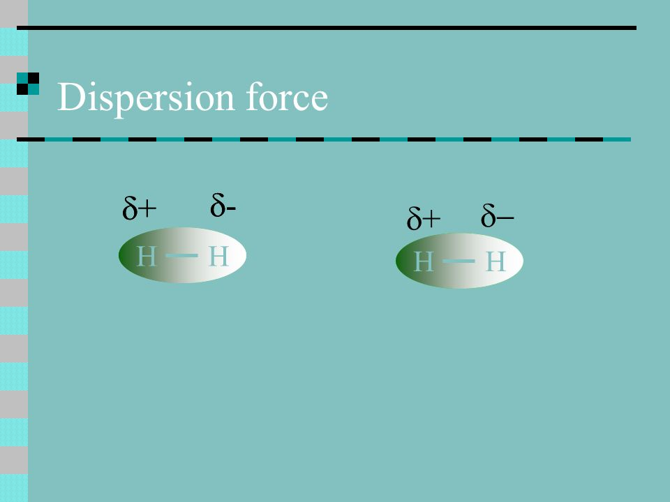 Dispersion force HH HH HH HH + - HH HH + - +