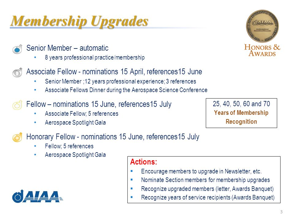 3 Senior Member – automatic 8 years professional practice/membership Associate Fellow - nominations 15 April, references15 June Senior Member ;12 years professional experience; 3 references Associate Fellows Dinner during the Aerospace Science Conference Fellow – nominations 15 June, references15 July Associate Fellow; 5 references Aerospace Spotlight Gala Honorary Fellow - nominations 15 June, references15 July Fellow; 5 references Aerospace Spotlight Gala Membership Upgrades Actions: Encourage members to upgrade in Newsletter, etc.