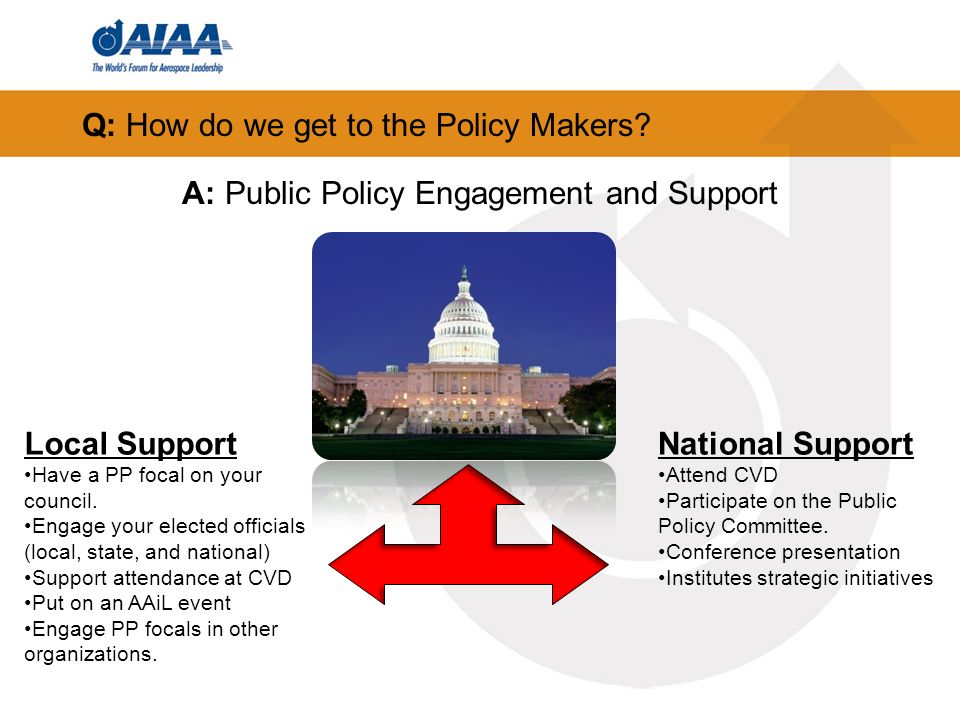 Q: How do we get to the Policy Makers.