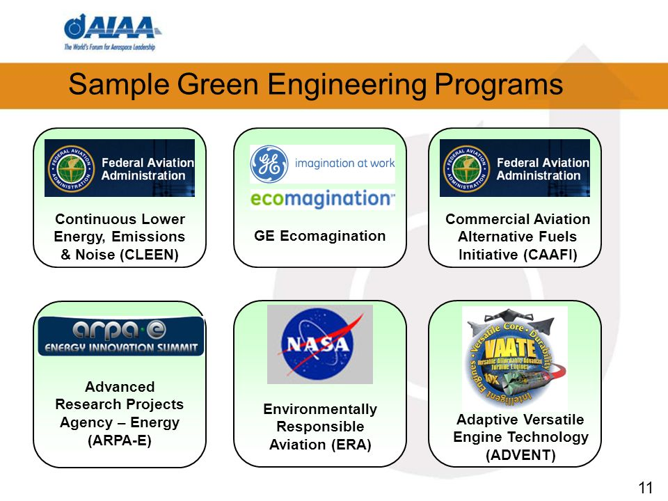 11 Sample Green Engineering Programs Continuous Lower Energy, Emissions & Noise (CLEEN) GE Ecomagination Commercial Aviation Alternative Fuels Initiative (CAAFI) Advanced Research Projects Agency – Energy (ARPA-E) Environmentally Responsible Aviation (ERA) Adaptive Versatile Engine Technology (ADVENT)
