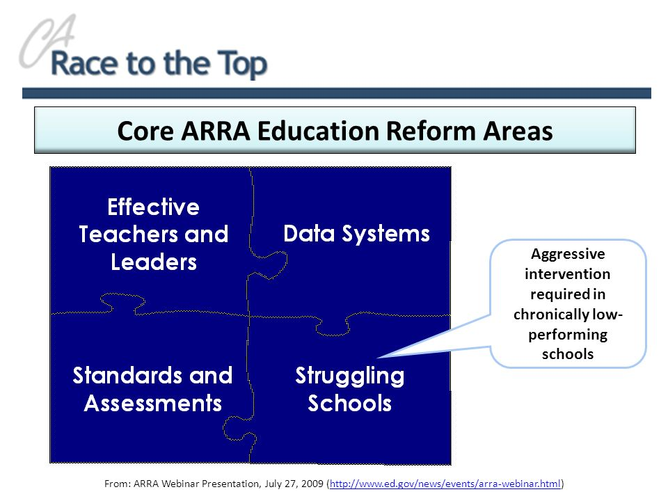 Core ARRA Education Reform Areas Struggling Schools From: ARRA Webinar Presentation, July 27, 2009 (http://www.ed.gov/news/events/arra-webinar.html)http://www.ed.gov/news/events/arra-webinar.html Aggressive intervention required in chronically low- performing schools