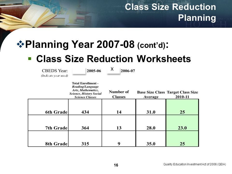 16 Quality Education Investment Act of 2006 (QEIA) 16 Class Size Reduction Planning Planning Year 2007-08 (contd) : Class Size Reduction Worksheets x