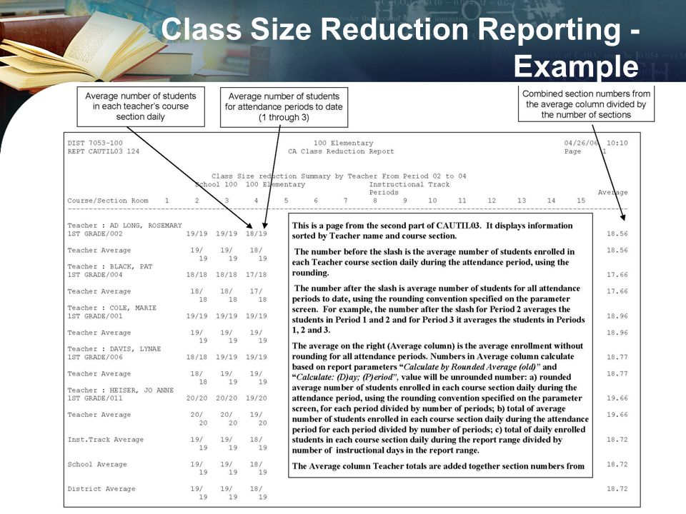 45 Class Size Reduction Reporting - Example