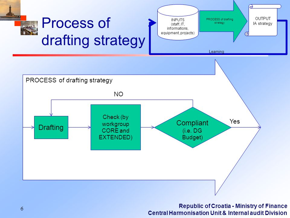 Republic of Croatia - Ministry of Finance Central Harmonisation Unit & Internal audit Division PROCESS of drafting strategy Process of drafting strategy 6 Drafting Compliant (i.e.