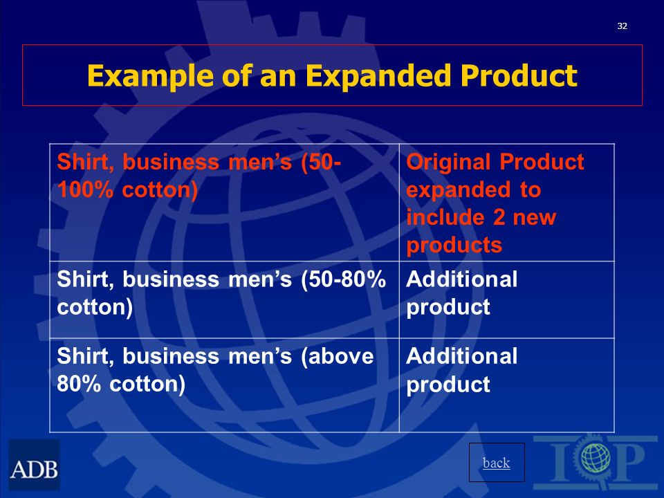32 Example of an Expanded Product Shirt, business mens (50- 100% cotton) Original Product expanded to include 2 new products Shirt, business mens (50-80% cotton) Additional product Shirt, business mens (above 80% cotton) Additional product back