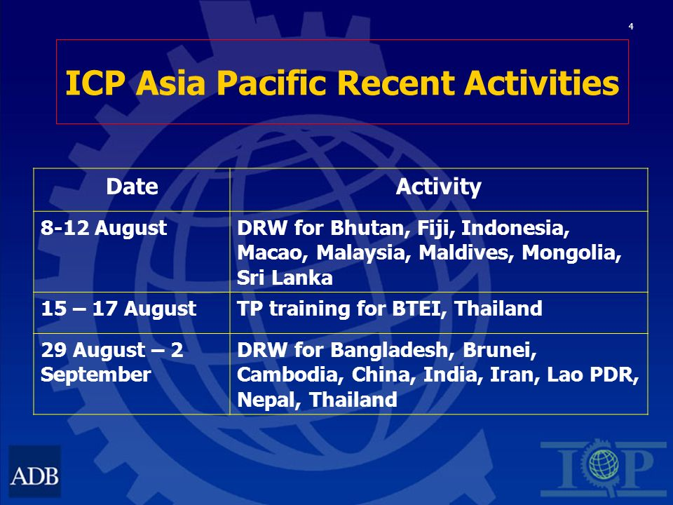 4 ICP Asia Pacific Recent Activities DateActivity 8-12 AugustDRW for Bhutan, Fiji, Indonesia, Macao, Malaysia, Maldives, Mongolia, Sri Lanka 15 – 17 AugustTP training for BTEI, Thailand 29 August – 2 September DRW for Bangladesh, Brunei, Cambodia, China, India, Iran, Lao PDR, Nepal, Thailand