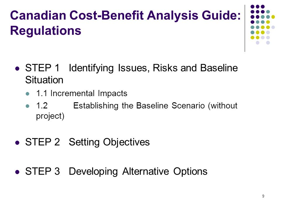8 Investment Planning: Canada Treasury Board Secretariat issues guidelines for the appraisal of investments.