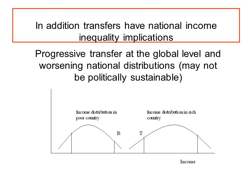 In addition transfers have national income inequality implications Progressive transfer at the global level and worsening national distributions (may not be politically sustainable)