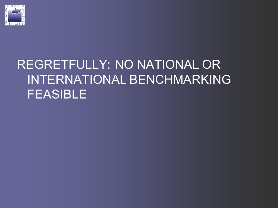 REGRETFULLY:NO NATIONAL OR INTERNATIONAL BENCHMARKING FEASIBLE