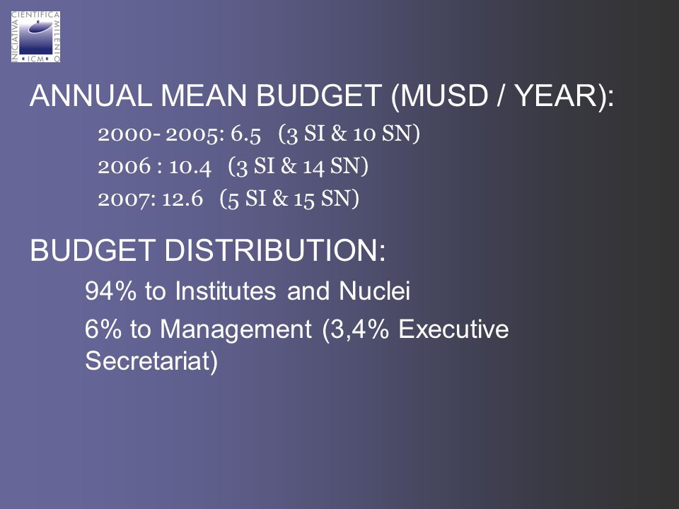 ANNUAL MEAN BUDGET (MUSD / YEAR): 2000- 2005: 6.5 (3 SI & 10 SN) 2006 : 10.4 (3 SI & 14 SN) 2007: 12.6 (5 SI & 15 SN) BUDGET DISTRIBUTION: 94% to Institutes and Nuclei 6% to Management (3,4% Executive Secretariat)